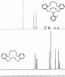 The Characteristic 1 H Nmr Spectra Observed After Addition
