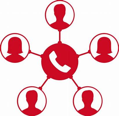 Conference Phone Call Calling Voip Quarterly Resellers