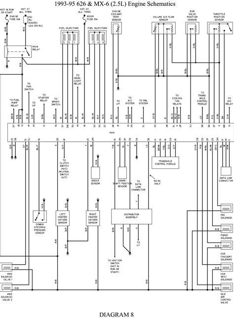 Mazda Ford Probe Wiring Diagram
