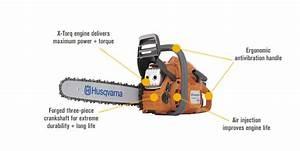 Husqvarna 450 Chain Saw  U2014 18in  Bar  50 2cc  0 325in