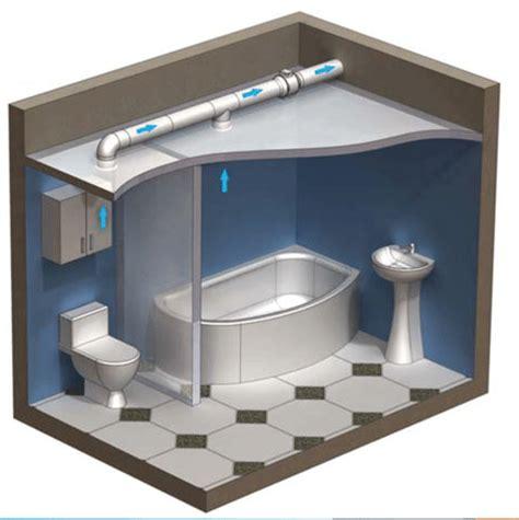 external exhaust fan for bathroom kit 5 premium med large bathroom kit tt silent 150 up