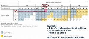 Moteur Pour Store Banne : store banne comment motoriser votre store banne ~ Dailycaller-alerts.com Idées de Décoration