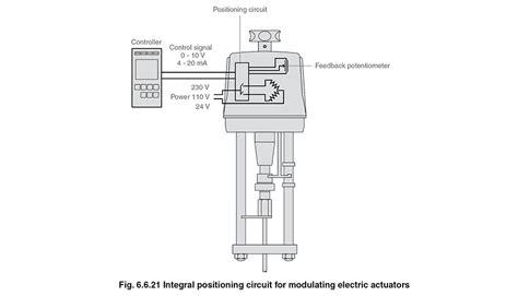modulating valve diagram wiring library modulating gas valve furnace anthonydpmann
