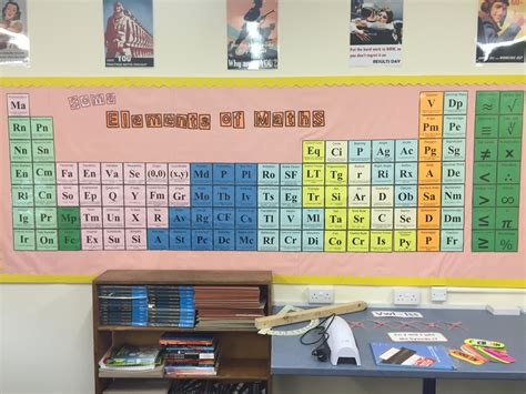 New Classroom Displays  Access Maths