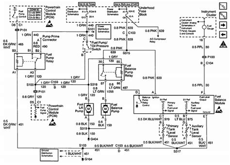 w4500 fuse box 14 wiring diagram images wiring