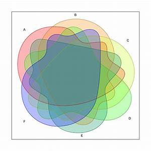 How To Plot A Venn Diagram For 6 Data Sets