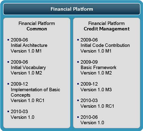 financial platform financial platform the eclipse foundation