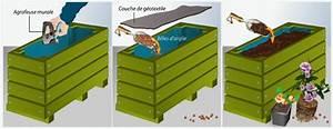Jardiniere Plastique Gros Volume : construire une jardini re en bois jardinage ~ Dailycaller-alerts.com Idées de Décoration