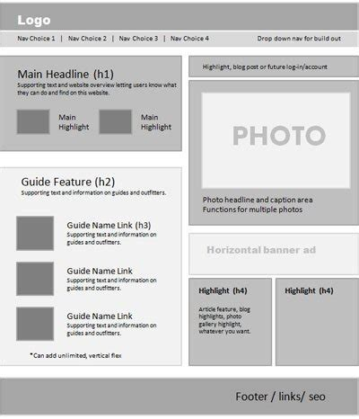 good web design layout quora