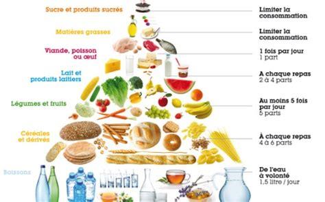 cuisine pour maigrir recette regime diabete type 2 cuisinez pour maigrir