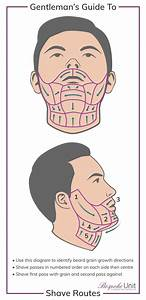 1 Men U0026 39 S Wet Shaving Guide  How To Properly Shave Your Face