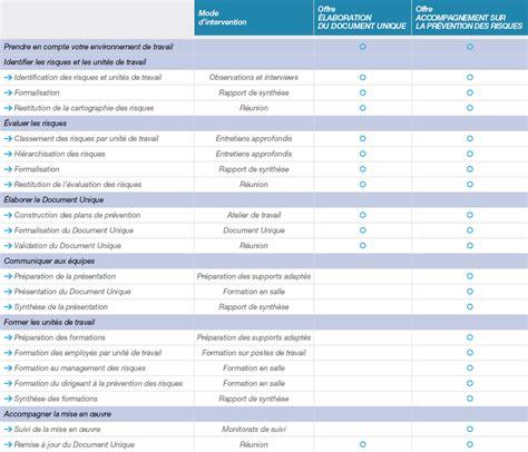 modèle document unique word modele gratuit document unique b t p
