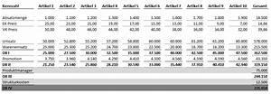 Deckungsbeitrag Rechnung : excel tool break even analyse hanseatic business school ~ Themetempest.com Abrechnung