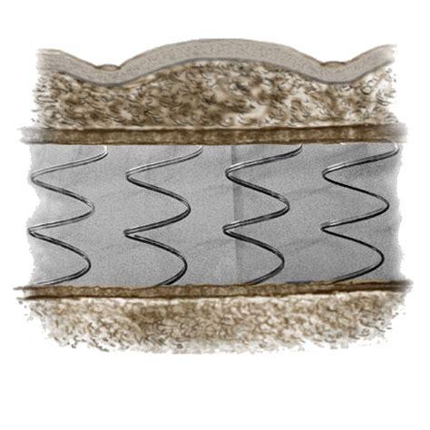 muffa nel materasso come proteggere il materasso dall umidit 224 scegliere il