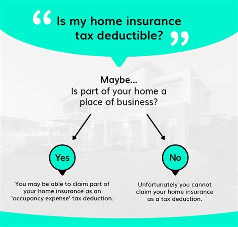 insurance payments tax deductible infographics