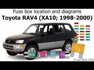 1999 Rav4 Fuse Box : fuse box location and diagrams toyota rav4 xa10 1998 ~ A.2002-acura-tl-radio.info Haus und Dekorationen