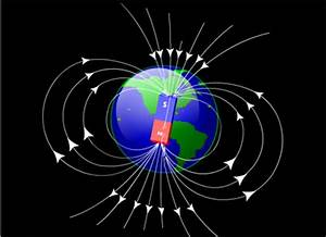 Earth's Magnetic Field Facts