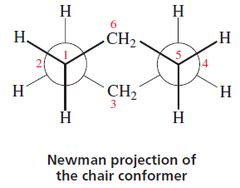Chair Cyclohexane Newman Projection by Chem 261 Day 4 Part 2 Conformers Flashcards Quizlet