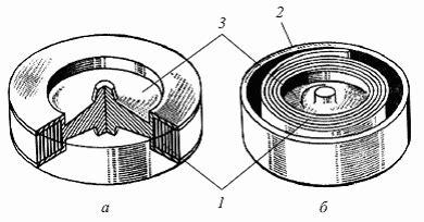 Рисунок 6.1. электромеханический накопитель энергии vycon.
