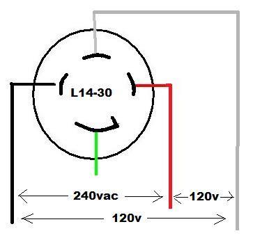 wire  generator plug doityourselfcom community forums