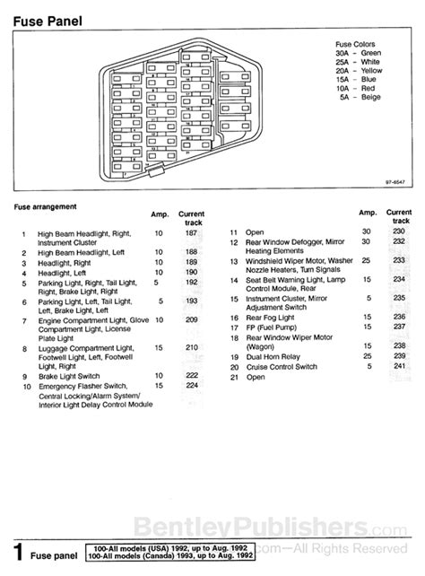 wiring diagram wd 01 pages 01 audi 100 a6 1992 1998 tech bentley