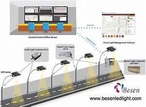 Street Light Circuit Diagram Charge Controller Casing Case Bulb Bracket Box Pole Banner Ballast