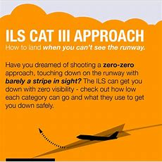 How Low Can You Go? Ils Cat Iii Infographic Boldmethod
