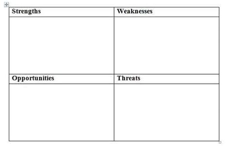 swot template word 8 swot analysis templates word excel pdf formats
