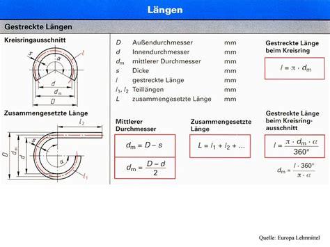 finanzierung berechnen formel leverage berechnen leverage effekt berechnen die formel f