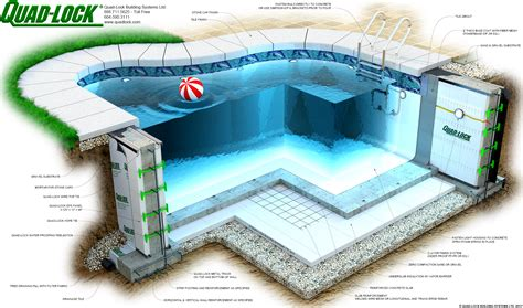 Icf Swimming Pool Liner