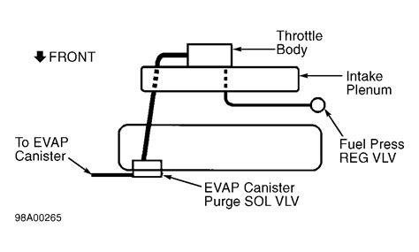 Engine Vacuum Hose Diagram Need Replace