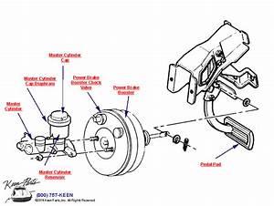1986 Corvette Master Cylinder Parts