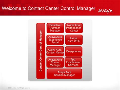 Ppt Avaya Contact Center Control Manager Powerpoint