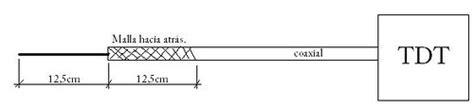 Ayuda conexion de antena para TDA :: subdivx