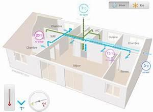 Vmc Pour Cave : 17 best vmc images on pinterest building construction ~ Edinachiropracticcenter.com Idées de Décoration