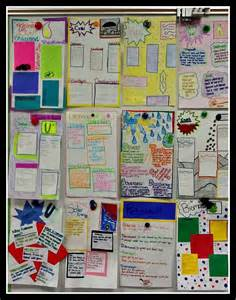 Non-Renewable and Renewable Resources Project