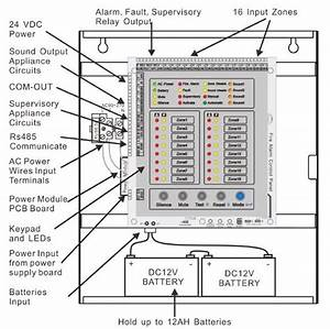 Fire Alarm Control Panel Button And Led Indication