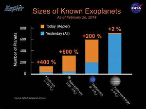 715 New Planets Discovered Orbiting 305 Stars | Space