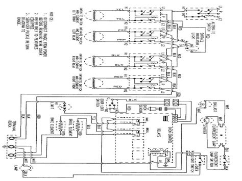 Wiring Diagrams Trailer Harness