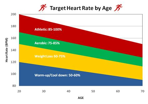 rate range by age let s beat it vespa runner
