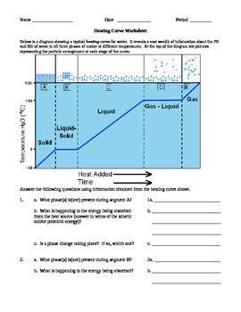heating curve worksheet by mj teachers pay teachers