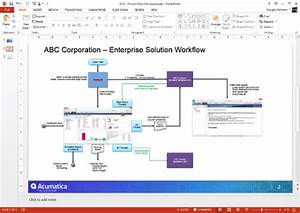 Technical Tuesday  Building Process Flow Dashboards In Acumatica