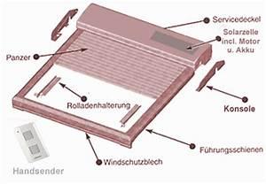 Velux Solar Rollladen Akku : atix velux rollladen roto rolladen rolll den dachfensterrolladen ~ A.2002-acura-tl-radio.info Haus und Dekorationen