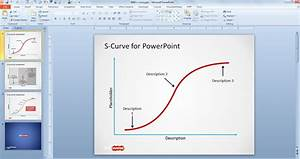 Free S-curve Powerpoint Template