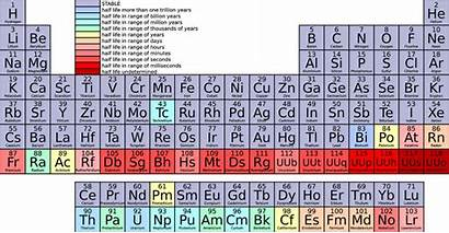 Periodic Table Elements Polish Names Transparent Science