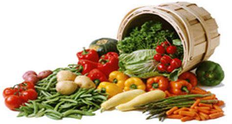King Kullen Supermarkets - Produce | Grocery Shopping ...
