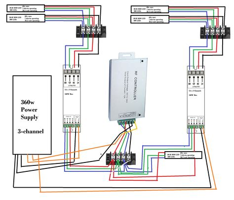 rj45 wiring diagram utp cable pinout for on wiring diagram