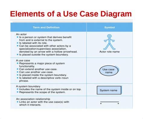 use template 14 sle use diagrams sle templates