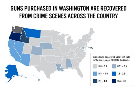 That Don T Require Background Checks Criminals Are Exploiting Loopholes In Wa State To Get