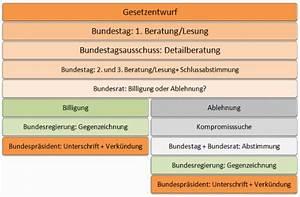 Weg Gesetz Abrechnung : kaum h here einnahmen durch neuen rundfunkbeitrag seite ~ Themetempest.com Abrechnung